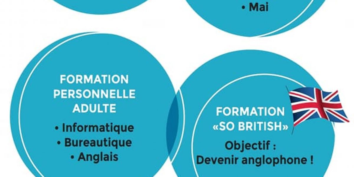 delta formation 1